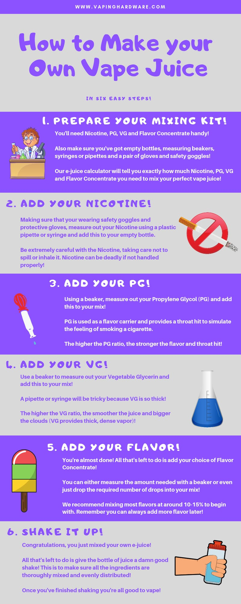 How to make your own e liquid in 6 easy steps!